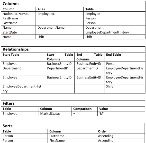 SQL Worksheet ready for use