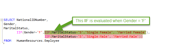 Order Nested IIF are Executed
