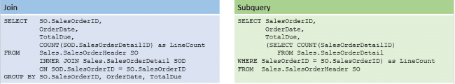 join and subquery compared