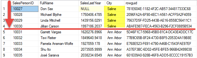 SQL UPDATE statement - Simple UPDATE multiple rows.