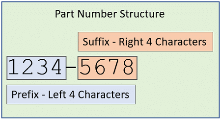 PartNumber Parse to join dirty data