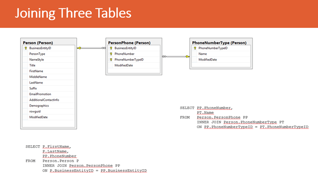 Joining Three Tables - The Queries Two Tables at a Time
