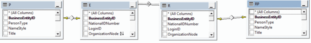 SQL Query Table Relationships