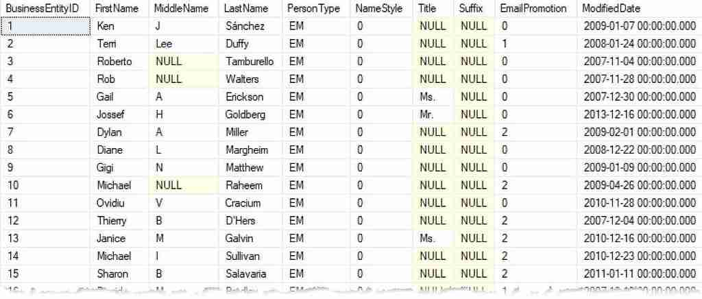 Person Table used for SQL BETWEEN example