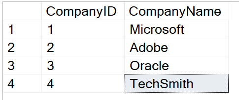 SQL Full Outer Join Example Company Table